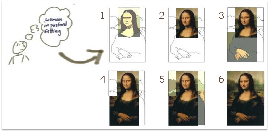 Drawing Mona Lisa Iteratively and Incrementally