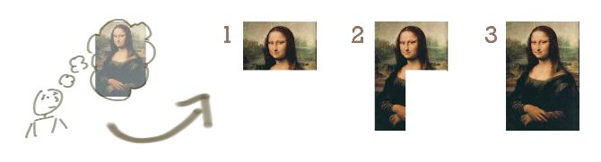 Incrementing Mona Lisa