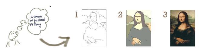 Iterating Mona Lisa